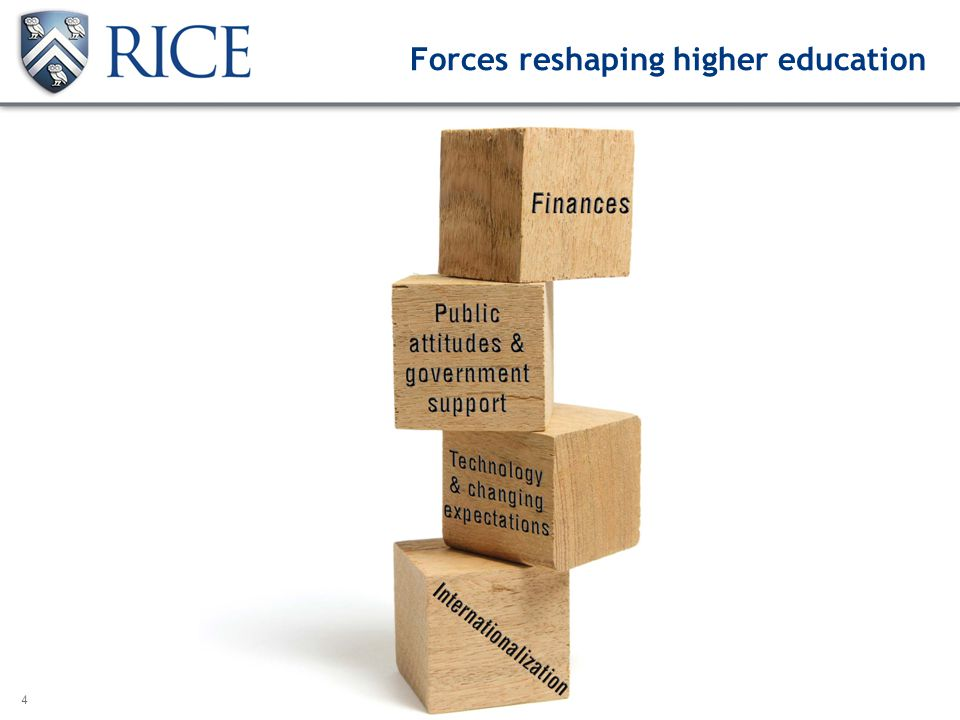 4 Forces reshaping higher education The economic outlook Competition for the best faculty, students, resources The state and federal outlook CPRIT Research funding Regulation Changing standards for higher ed Rising tuition and student debt Value questions: graduation rates, jobs Emphasis on STEM; liberal arts still vital CPRIT Research funding Regulation Rising tuition and student debt Value questions: graduation rates, jobs Emphasis on STEM; liberal arts still vital