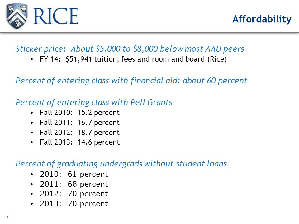 8 Affordability Sticker price: About $5,000 to $8,000 below most AAU peers FY 14: $51,941 tuition, fees and room and board (Rice) Percent of entering