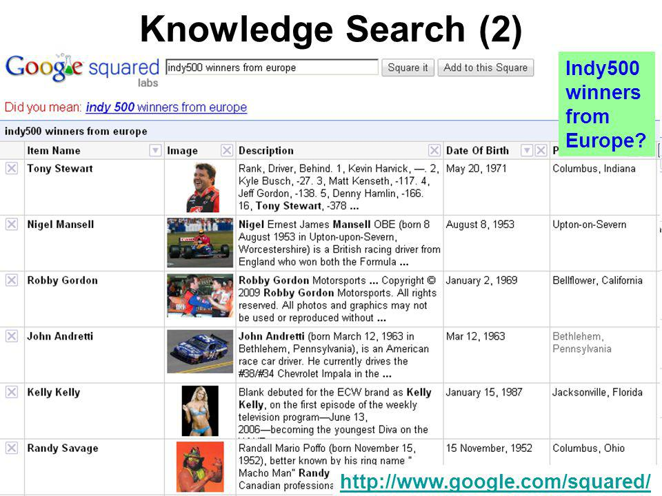 13/54 Knowledge Search (2) http://www.google.com/squared/ Indy500 winners from Europe