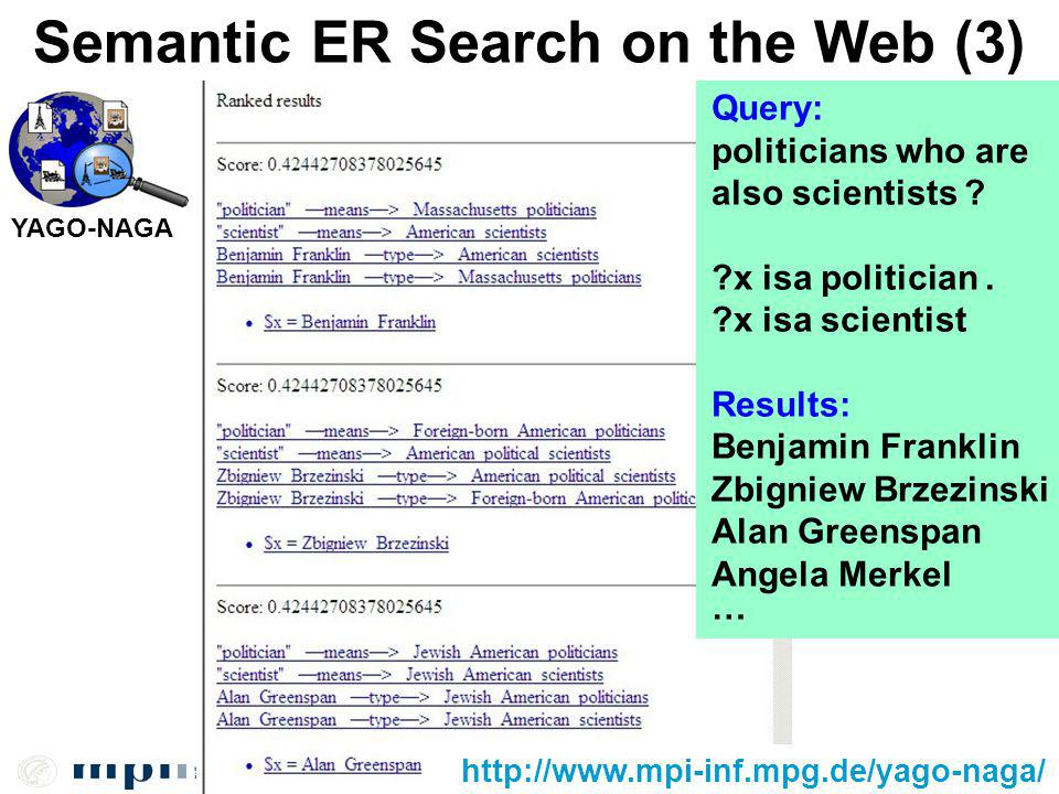 14/54 Semantic ER Search on the Web (3) Query: politicians who are also scientists ? ?x isa politician. ?x isa scientist Results: Benjamin Franklin Zb