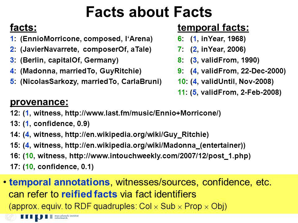 Facts about Facts temporal annotations, witnesses/sources, confidence, etc. can refer to reified facts via fact identifiers (approx. equiv. to RDF qua