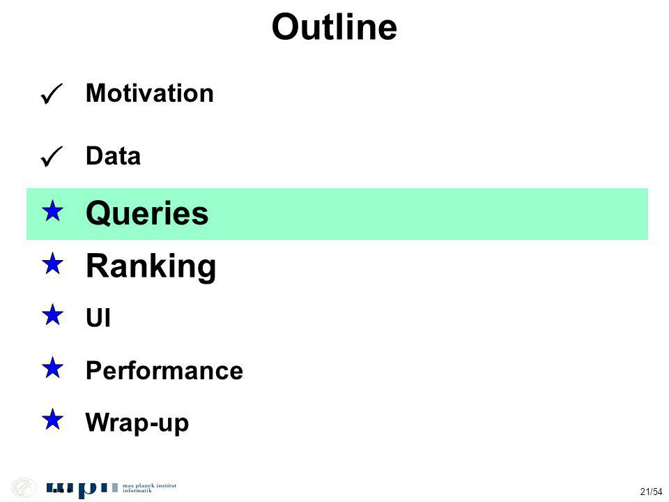 Outline... Data Queries Ranking Motivation 21/54 UI Performance Wrap-up