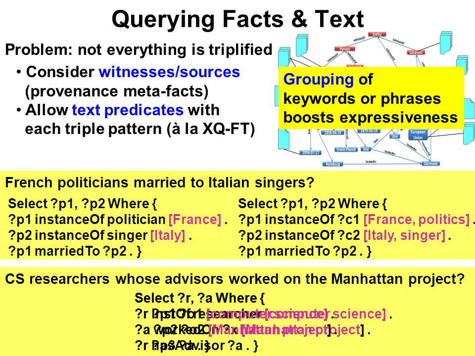 Querying Facts & Text Consider witnesses/sources (provenance meta-facts) Allow text predicates with each triple pattern (à la XQ-FT) Problem: not ever