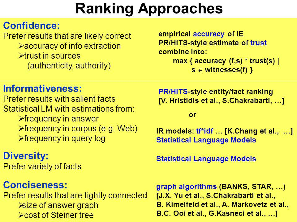 Ranking Approaches Confidence: Prefer results that are likely correct accuracy of info extraction trust in sources (authenticity, authority) Informativeness: Prefer results with salient facts Statistical LM with estimations from: frequency in answer frequency in corpus (e.g.