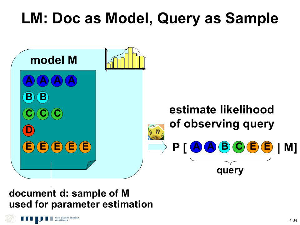 4-34 LM: Doc as Model, Query as Sample AA C A D EEEE CC B A E B model M document d: sample of M used for parameter estimation P [ | M] AABCEE estimate