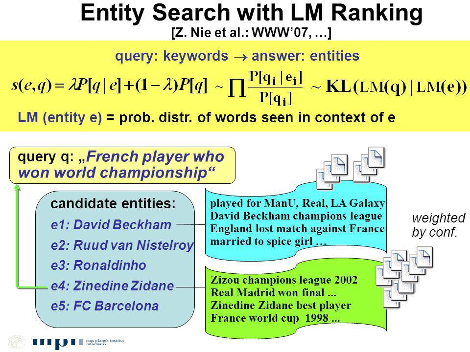 Entity Search with LM Ranking [Z. Nie et al.: WWW07, …] LM (entity e) = prob.