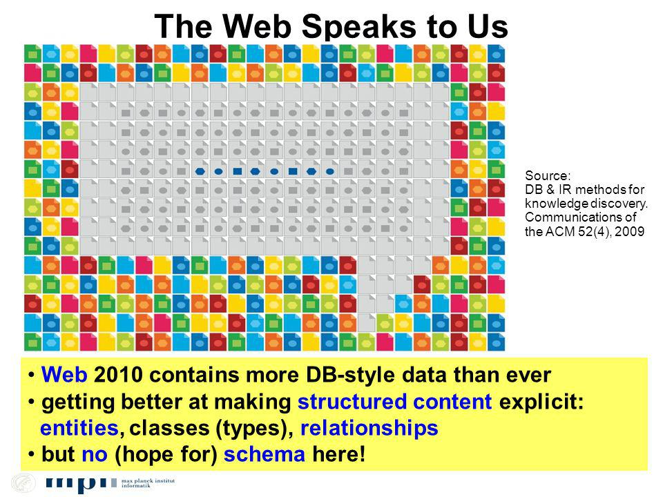 The Web Speaks to Us Web 2010 contains more DB-style data than ever getting better at making structured content explicit: entities, classes (types), relationships but no (hope for) schema here.