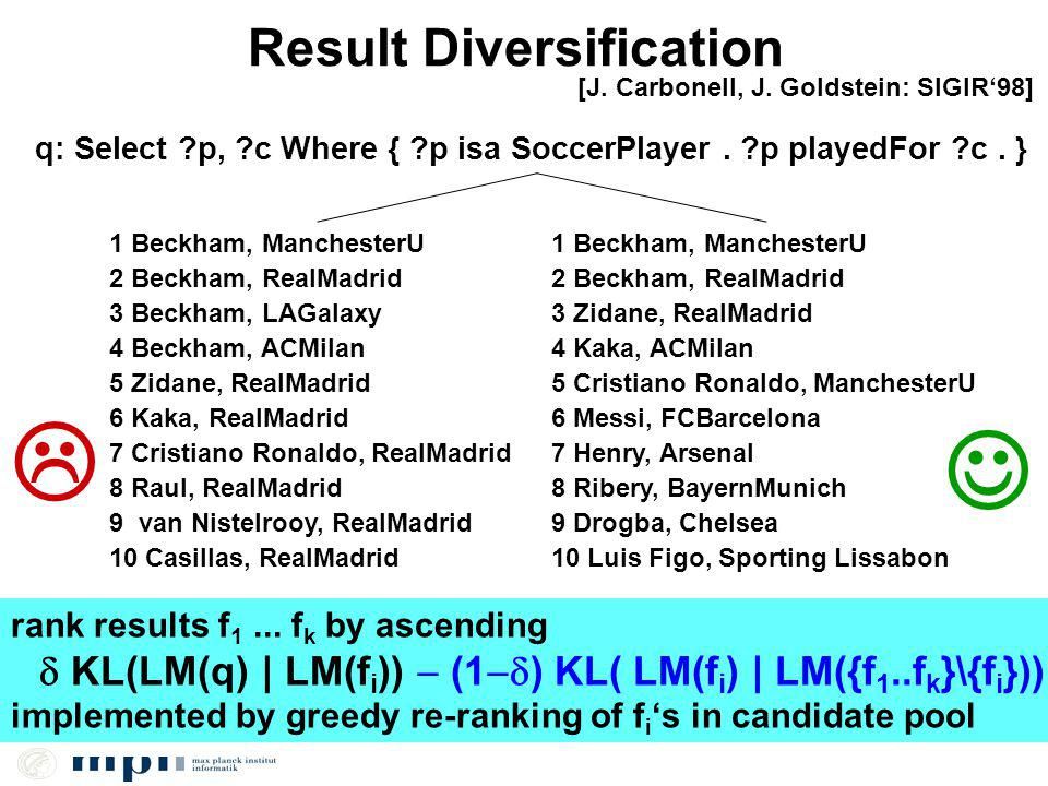 Result Diversification q: Select ?p, ?c Where { ?p isa SoccerPlayer.