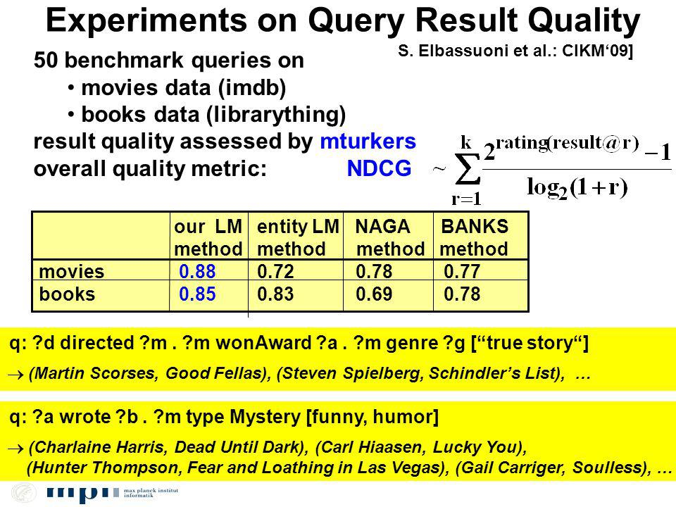 Experiments on Query Result Quality our LM entity LM NAGA BANKS method method method method movies 0.88 0.72 0.78 0.77 books 0.85 0.83 0.69 0.78 50 benchmark queries on movies data (imdb) books data (librarything) result quality assessed by mturkers overall quality metric: NDCG q: d directed m.