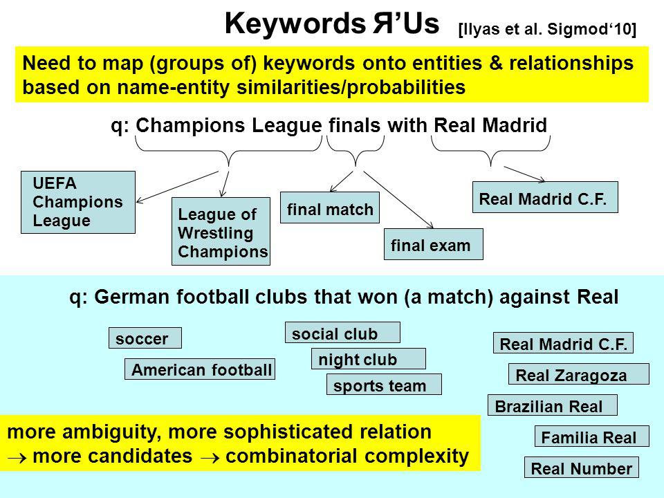 Keywords ЯUs Need to map (groups of) keywords onto entities & relationships based on name-entity similarities/probabilities q: Champions League finals with Real Madrid [Ilyas et al.