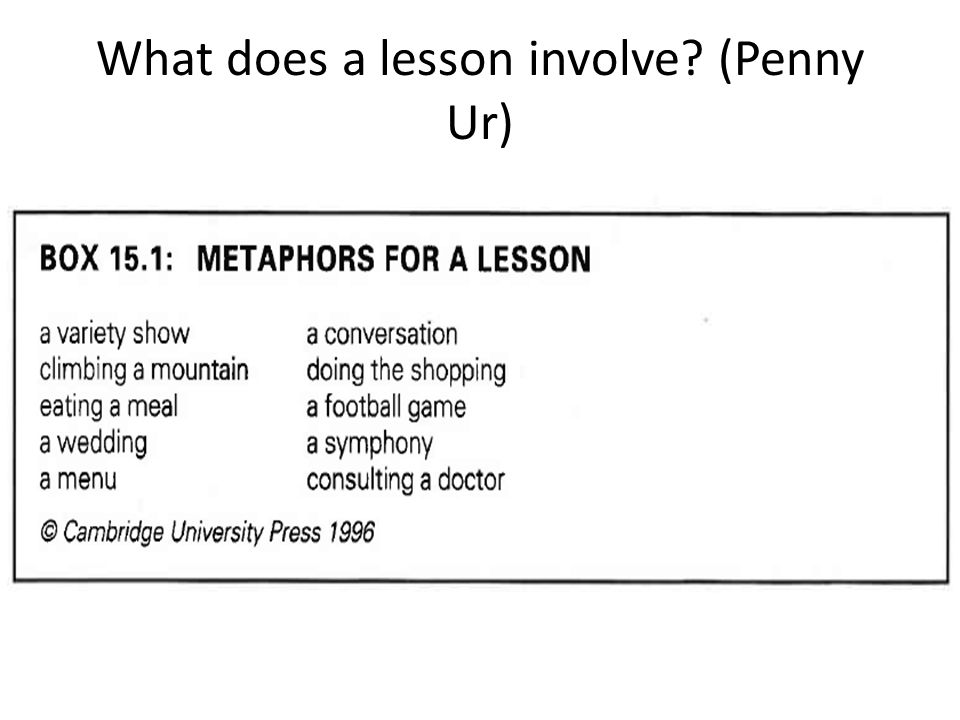What does a lesson involve (Penny Ur)