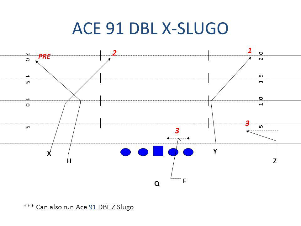 ACE 91 DBL X-SLUGO X F H Q Z Y 5 1 0 1 5 2 0 1 3 2 1 5 1 0 5 PRE 3 *** Can also run Ace 91 DBL Z Slugo