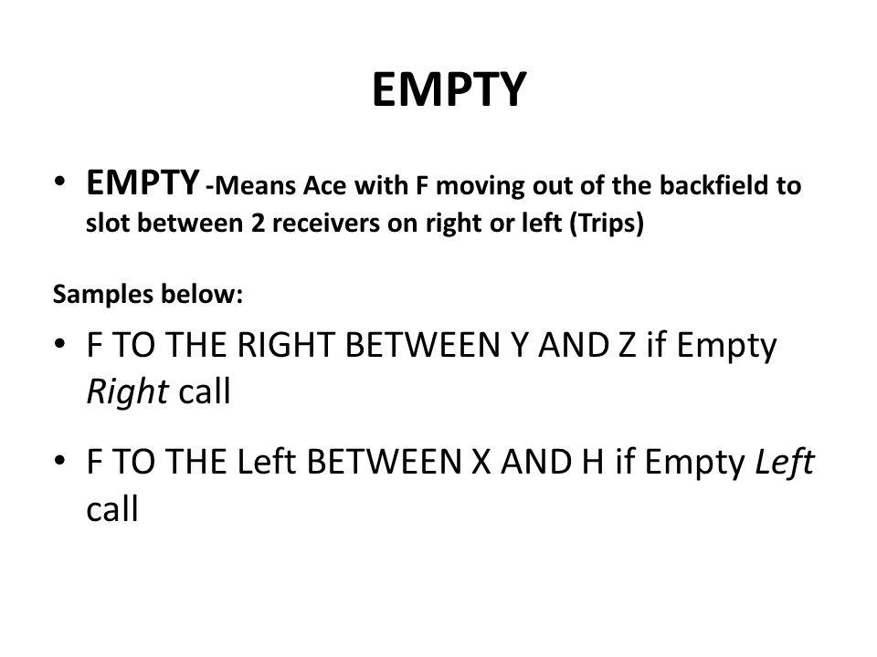 EMPTY -Means Ace with F moving out of the backfield to slot between 2 receivers on right or left (Trips) Samples below: F TO THE RIGHT BETWEEN Y AND Z