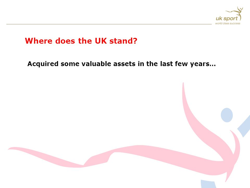 Where does the UK stand Acquired some valuable assets in the last few years…