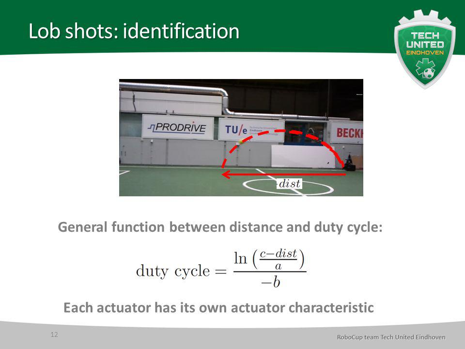 Lob shots: identification 12 Each actuator has its own actuator characteristic General function between distance and duty cycle: