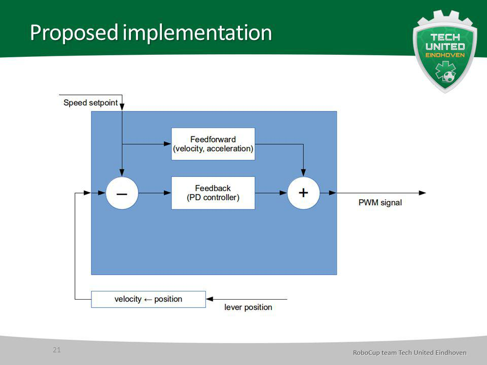 Proposed implementation 21