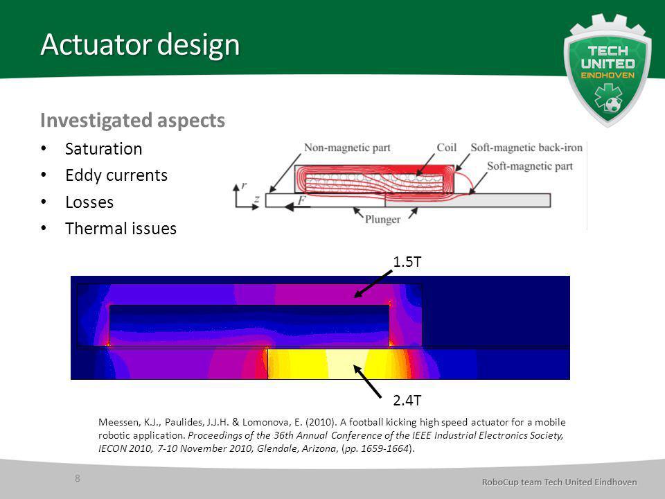 Actuator design Final design Total mass: 4.5 kg Peak force: 700N Peak current: 110A 9