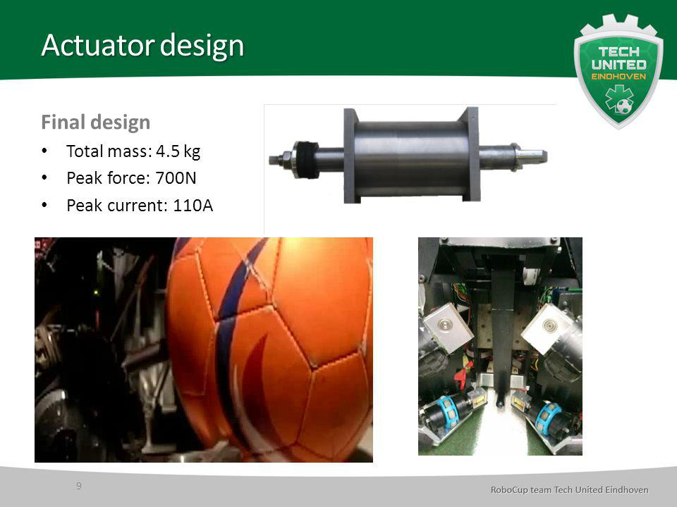 Outline Shooting mechanism System description Solenoid actuator design Lob shots Identification Calibration Towards controlled shooting Problem description Proposed implementation 10
