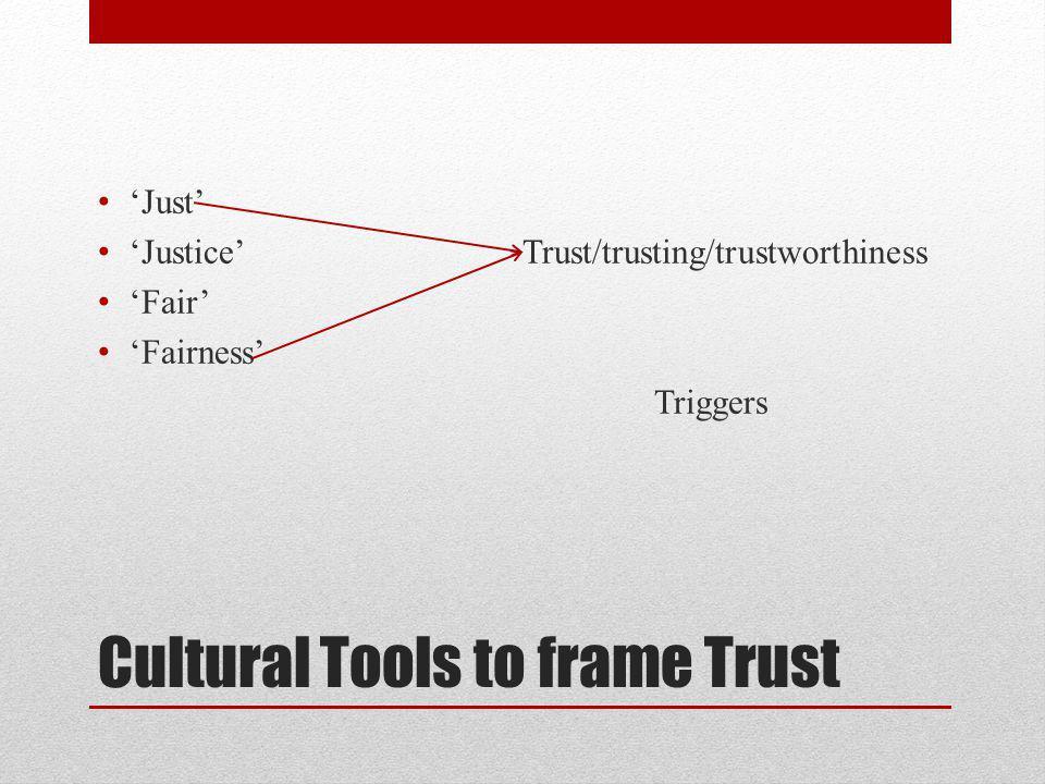 Cultural Tools to frame Trust Just Justice Trust/trusting/trustworthiness Fair Fairness Triggers