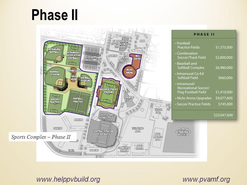 Phase II Sports Complex – Phase II www.helppvbuild.org www.pvamf.org