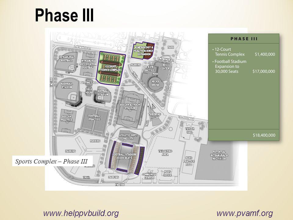Phase III Sports Complex – Phase III www.helppvbuild.org www.pvamf.org