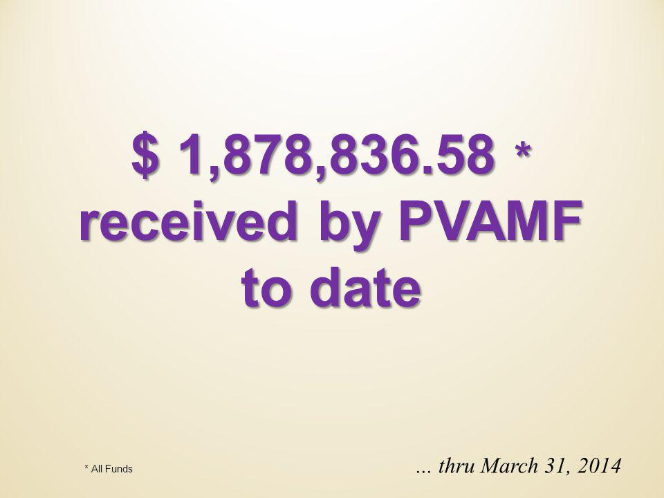 $ 1,878,836.58 * received by PVAMF to date... thru March 31, 2014 * All Funds