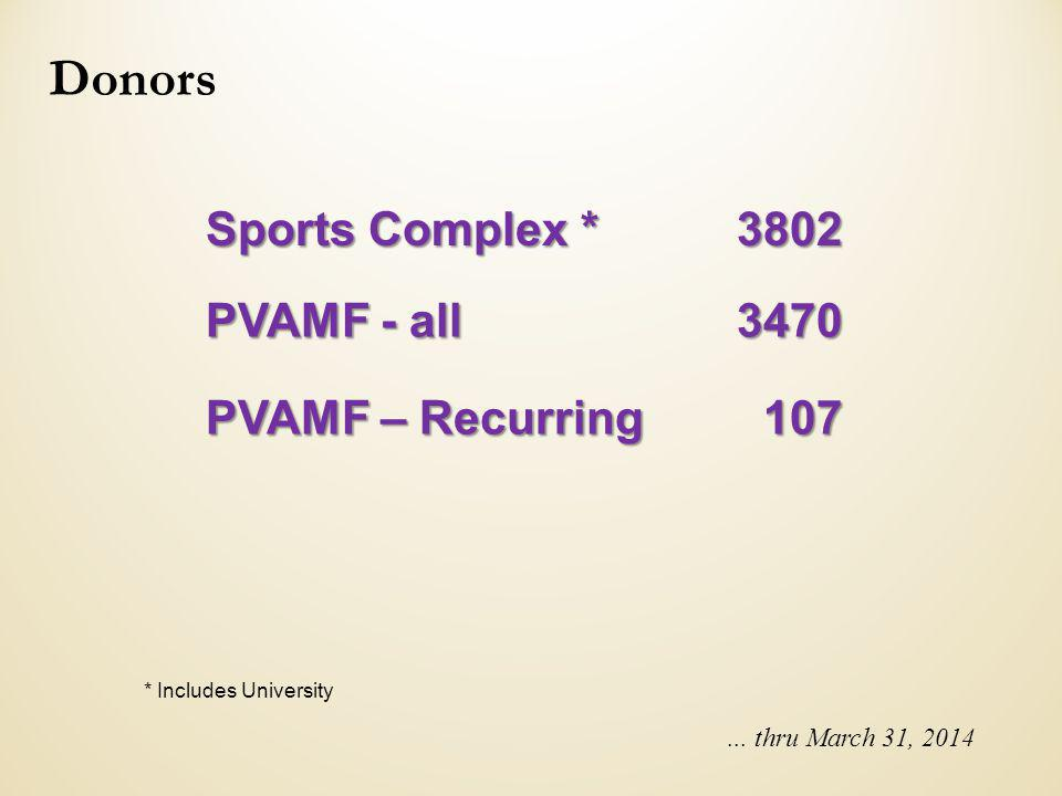 Sports Complex *3802 PVAMF - all3470 PVAMF – Recurring 107 Donors...