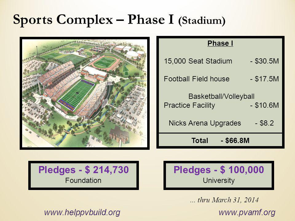 Sports Complex – Phase I (Stadium) Pledges - $ 100,000 University www.helppvbuild.org www.pvamf.org...