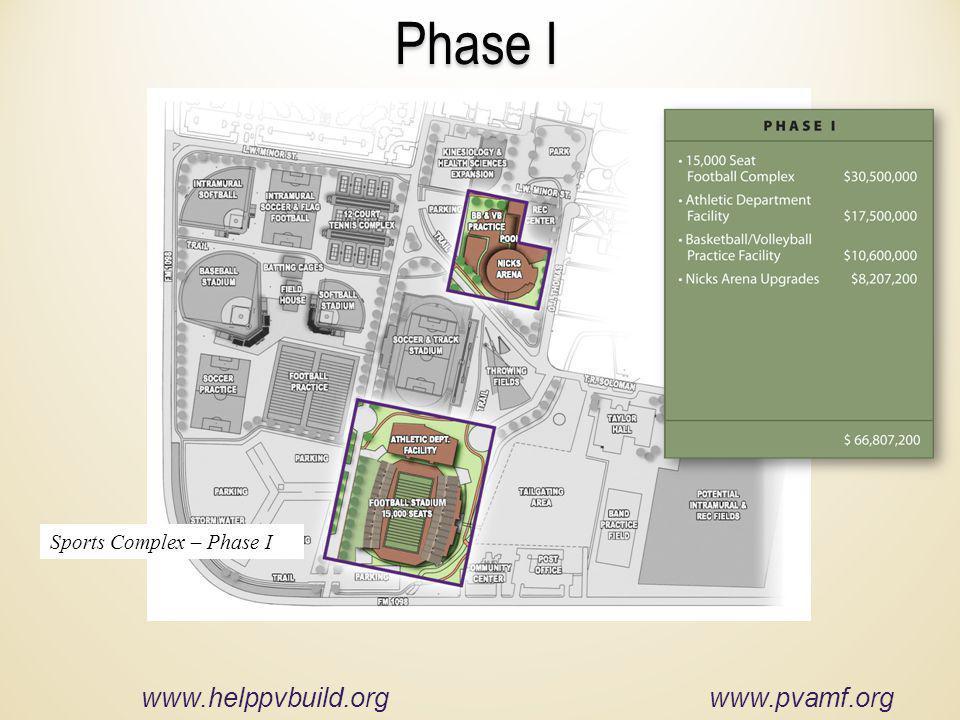 Phase I Sports Complex – Phase I www.helppvbuild.org www.pvamf.org Phase I