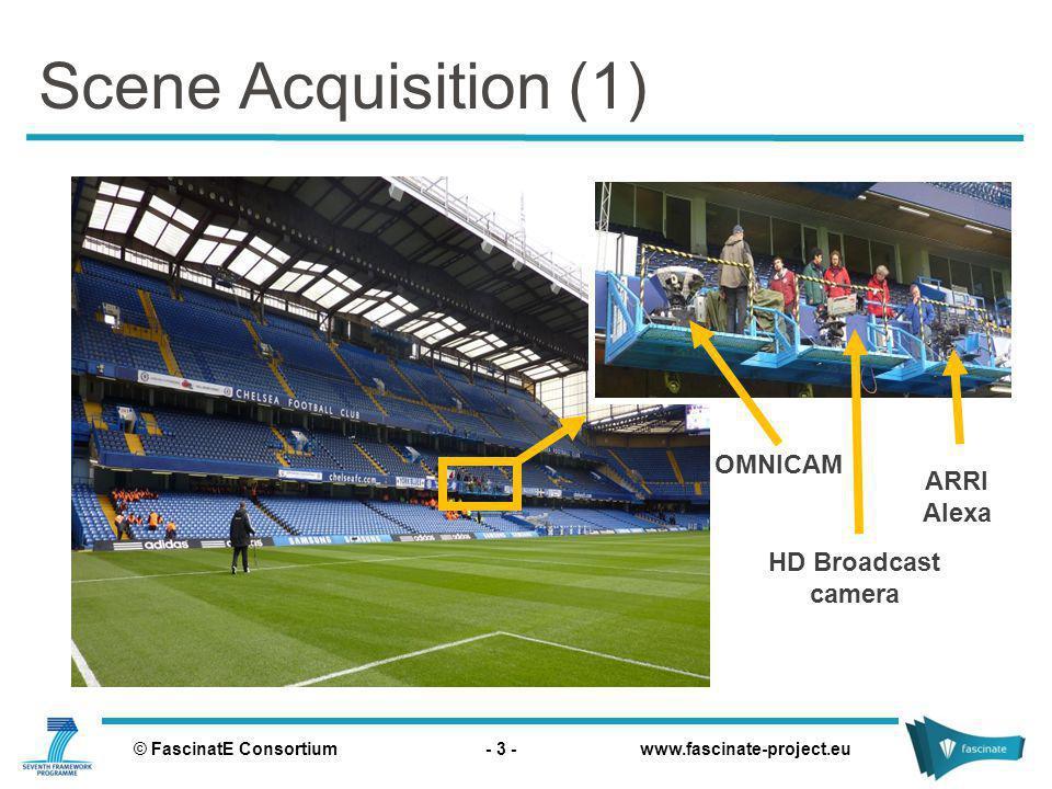 © FascinatE Consortium - 3 - www.fascinate-project.eu Scene Acquisition (1) OMNICAM ARRI Alexa HD Broadcast camera