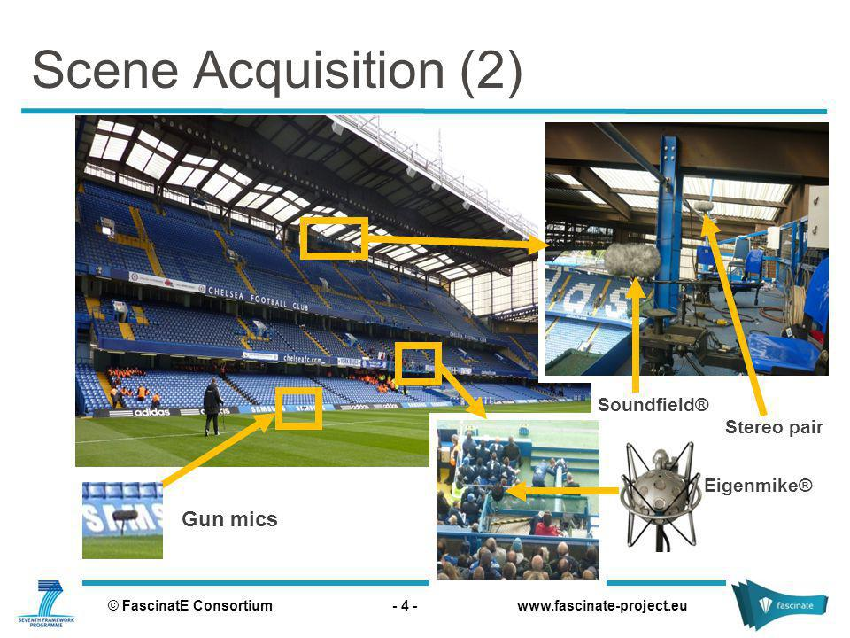 © FascinatE Consortium - 4 - www.fascinate-project.eu Scene Acquisition (2) Soundfield® Stereo pair Gun mics Eigenmike®