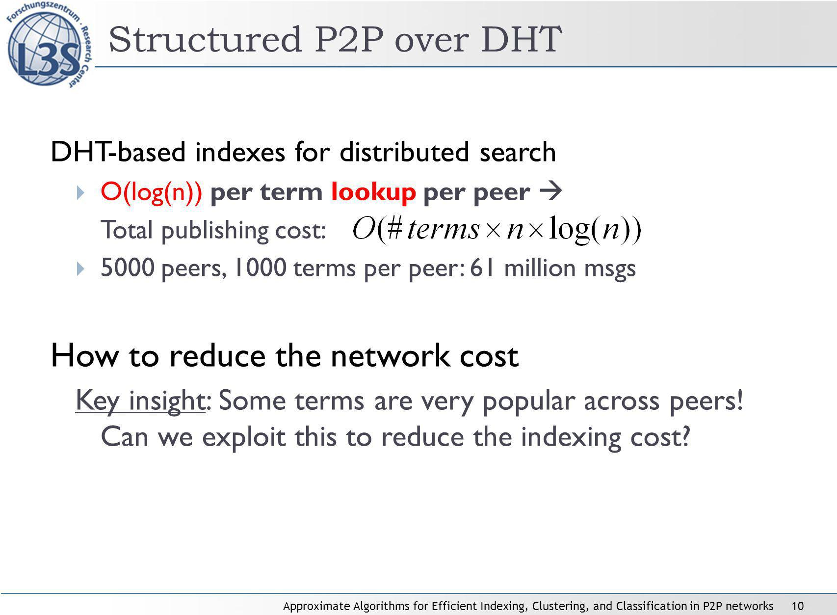 Approximate Algorithms for Efficient Indexing, Clustering, and Classification in P2P networks10 DHT-based indexes for distributed search O(log(n)) per term lookup per peer Total publishing cost: 5000 peers, 1000 terms per peer: 61 million msgs How to reduce the network cost Key insight: Some terms are very popular across peers.