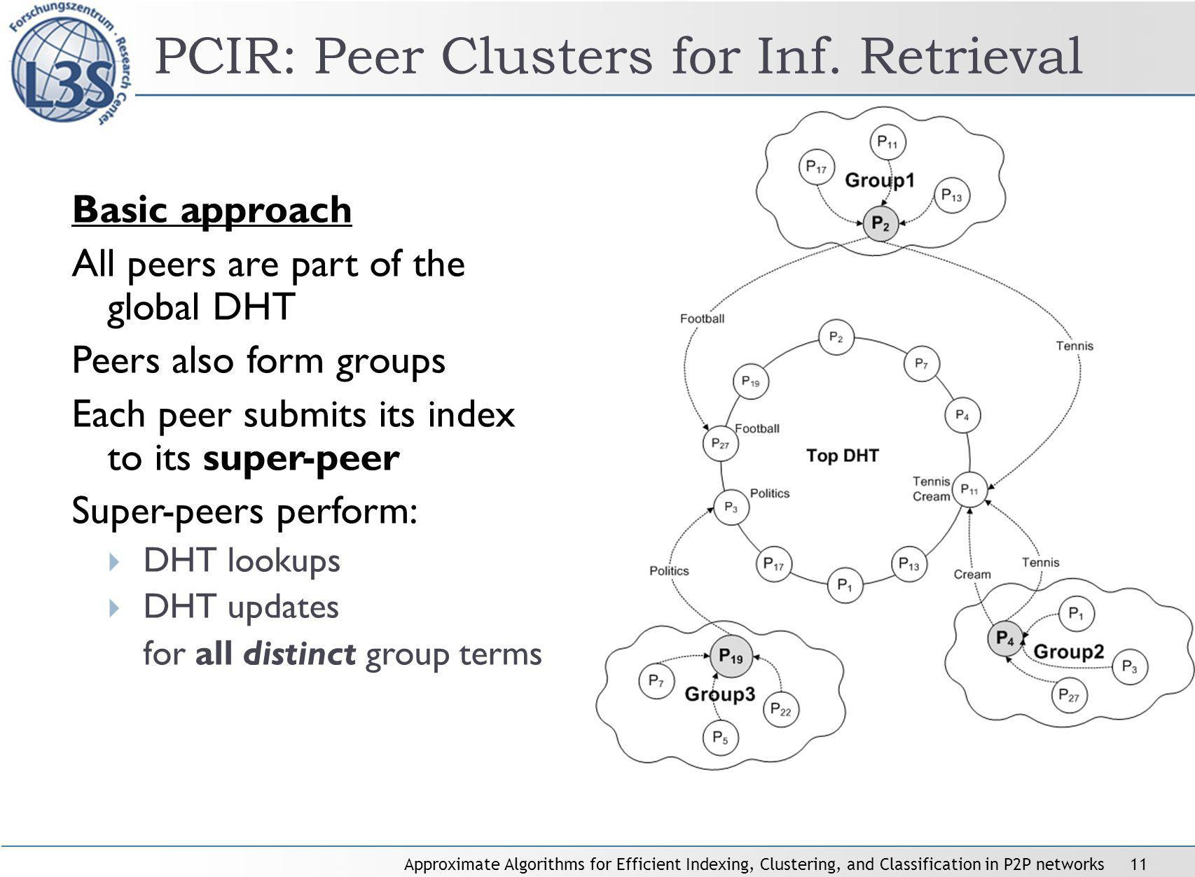 Approximate Algorithms for Efficient Indexing, Clustering, and Classification in P2P networks11 PCIR: Peer Clusters for Inf.