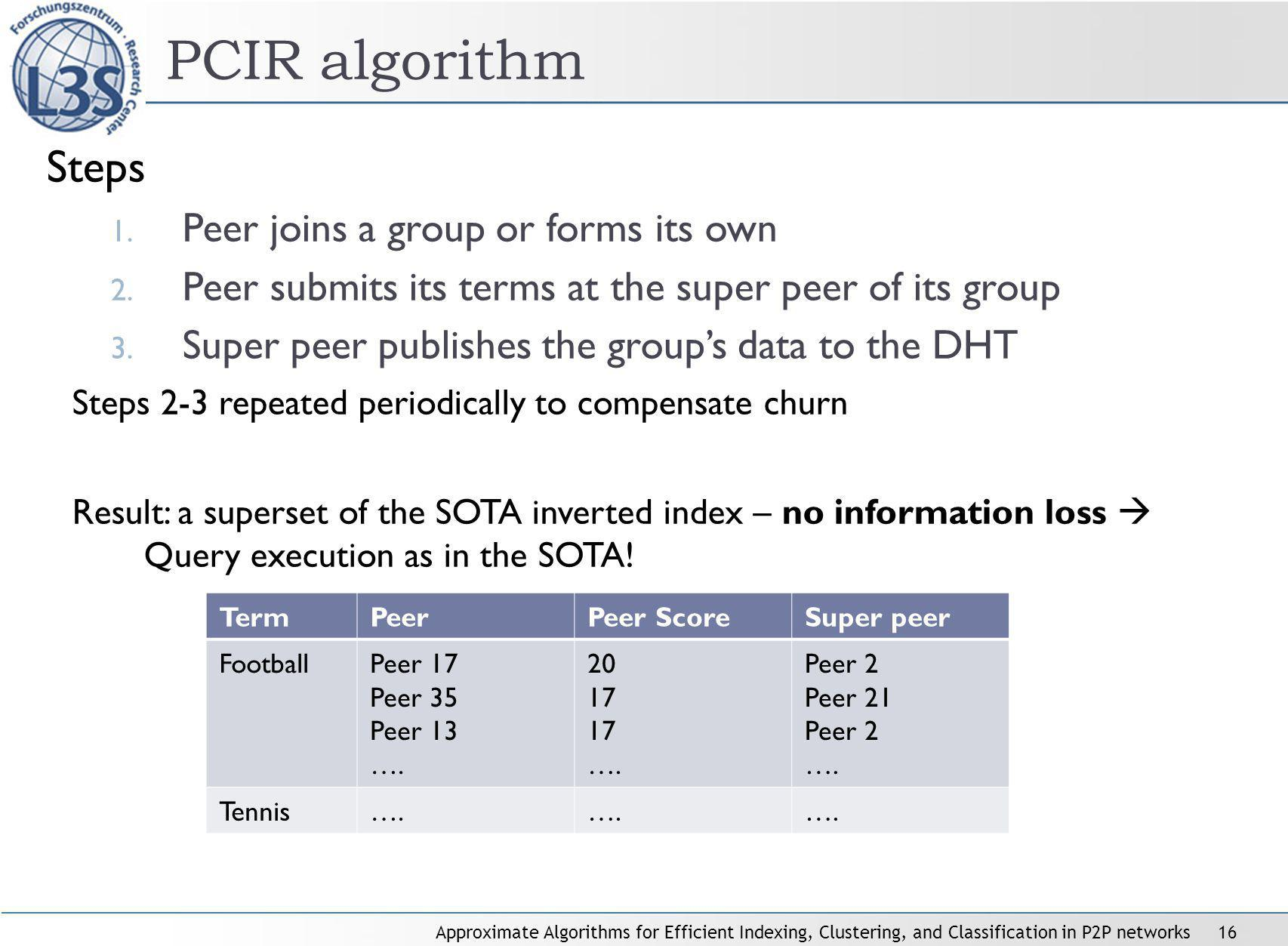 Approximate Algorithms for Efficient Indexing, Clustering, and Classification in P2P networks16 PCIR algorithm Steps 1.
