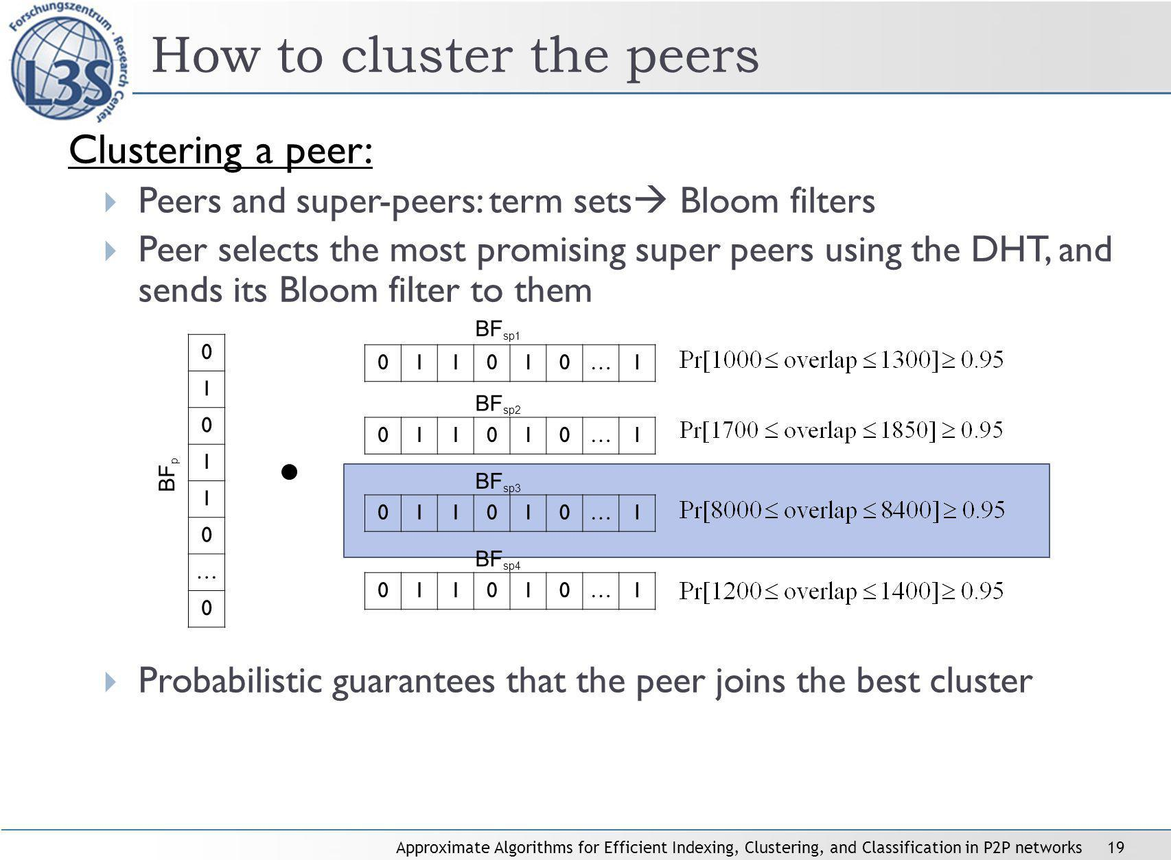 Approximate Algorithms for Efficient Indexing, Clustering, and Classification in P2P networks19 Clustering a peer: Peers and super-peers: term sets Bloom filters Peer selects the most promising super peers using the DHT, and sends its Bloom filter to them Probabilistic guarantees that the peer joins the best cluster How to cluster the peers … … … … …1 BF p BF sp1 BF sp2 BF sp3 BF sp4