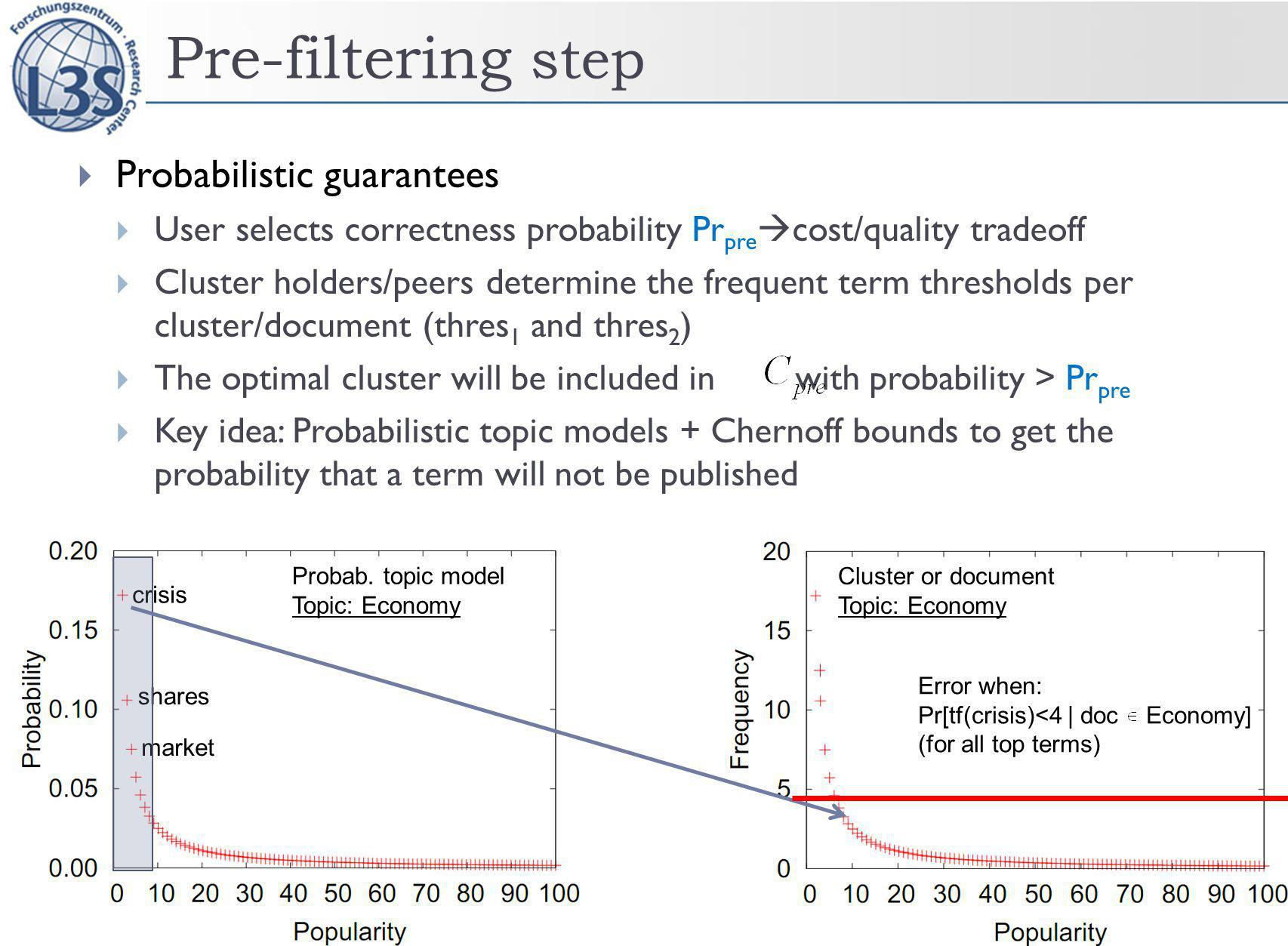 Approximate Algorithms for Efficient Indexing, Clustering, and Classification in P2P networks36 Pre-filtering step Probabilistic guarantees User selects correctness probability Pr pre cost/quality tradeoff Cluster holders/peers determine the frequent term thresholds per cluster/document (thres 1 and thres 2 ) The optimal cluster will be included in with probability > Pr pre Key idea: Probabilistic topic models + Chernoff bounds to get the probability that a term will not be published crisis shares market Probab.