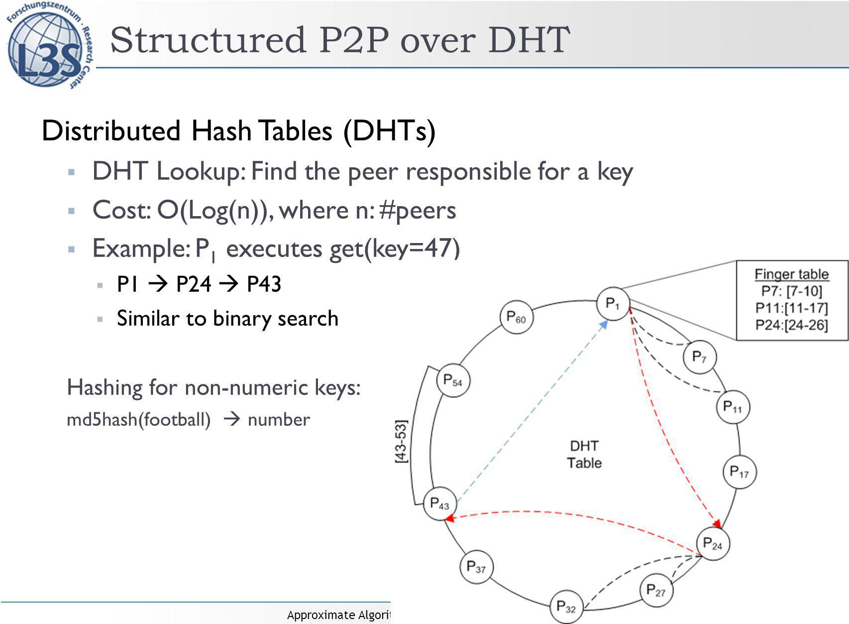 Approximate Algorithms for Efficient Indexing, Clustering, and Classification in P2P networks52 Distributed Hash Tables (DHTs) DHT Lookup: Find the peer responsible for a key Cost: O(Log(n)), where n: #peers Example: P 1 executes get(key=47) P1 P24 P43 Similar to binary search Hashing for non-numeric keys: md5hash(football) number Structured P2P over DHT