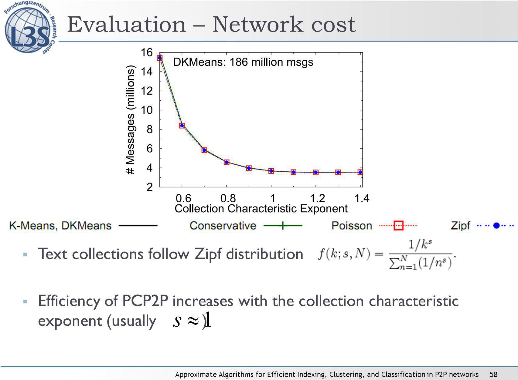 Approximate Algorithms for Efficient Indexing, Clustering, and Classification in P2P networks58 Evaluation – Network cost Text collections follow Zipf distribution Efficiency of PCP2P increases with the collection characteristic exponent (usually )