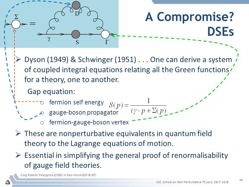 A Compromise? DSEs Craig Roberts: Emergence of DSEs in Real-World QCD IB (87) 49 Dyson (1949) & Schwinger (1951)... One can derive a system of coupled