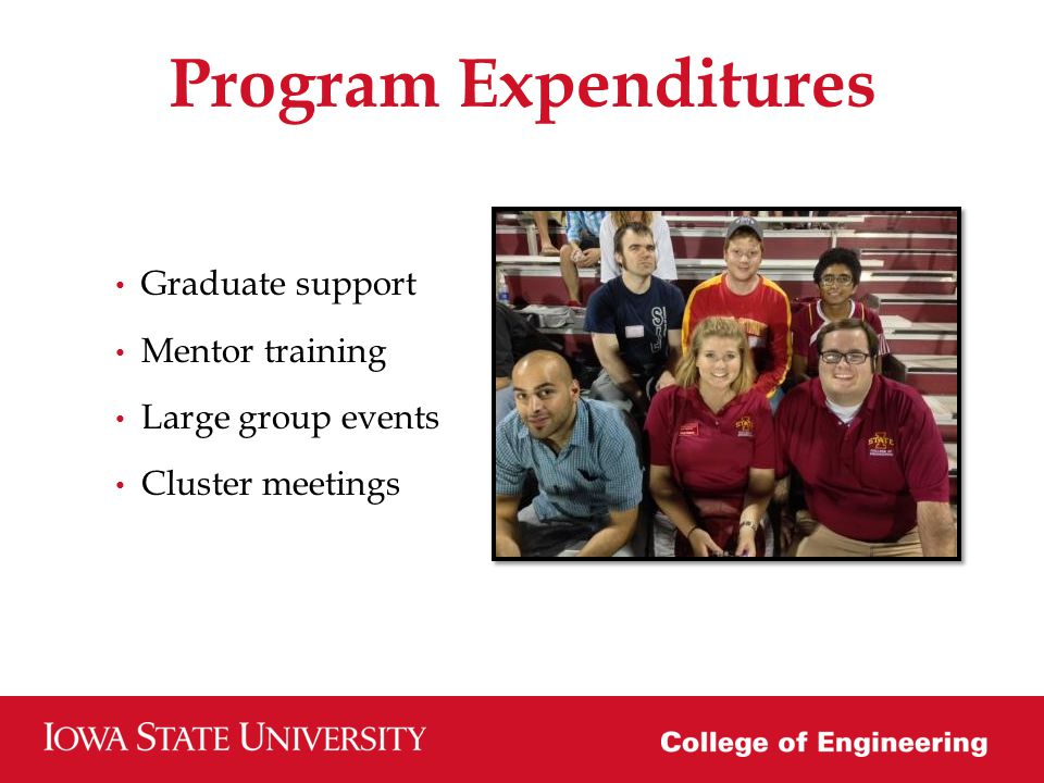 Program Expenditures Graduate support Mentor training Large group events Cluster meetings
