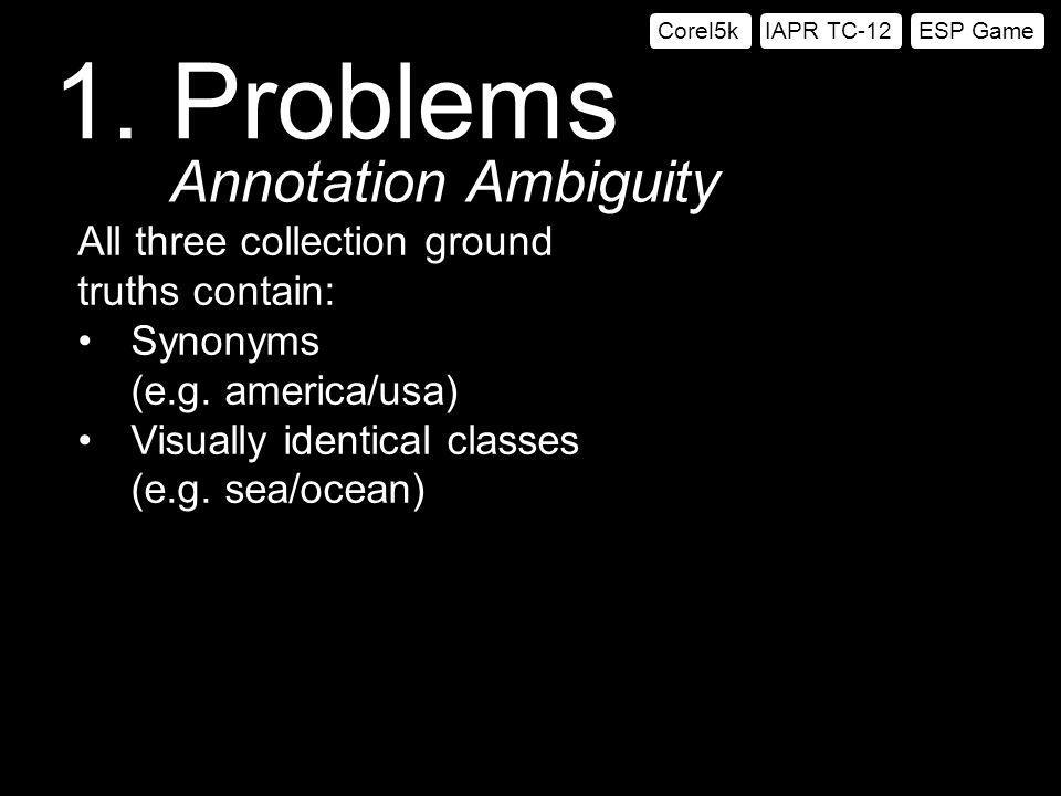 1. Problems Annotation Ambiguity All three collection ground truths contain: Synonyms (e.g.
