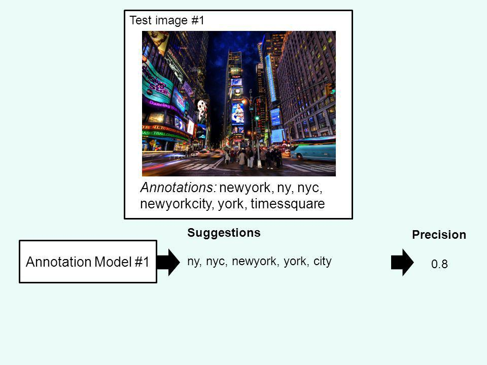 Annotations: newyork, ny, nyc, newyorkcity, york, timessquare Annotation Model #1 ny, nyc, newyork, york, city Test image #1 Precision 0.8 Suggestions
