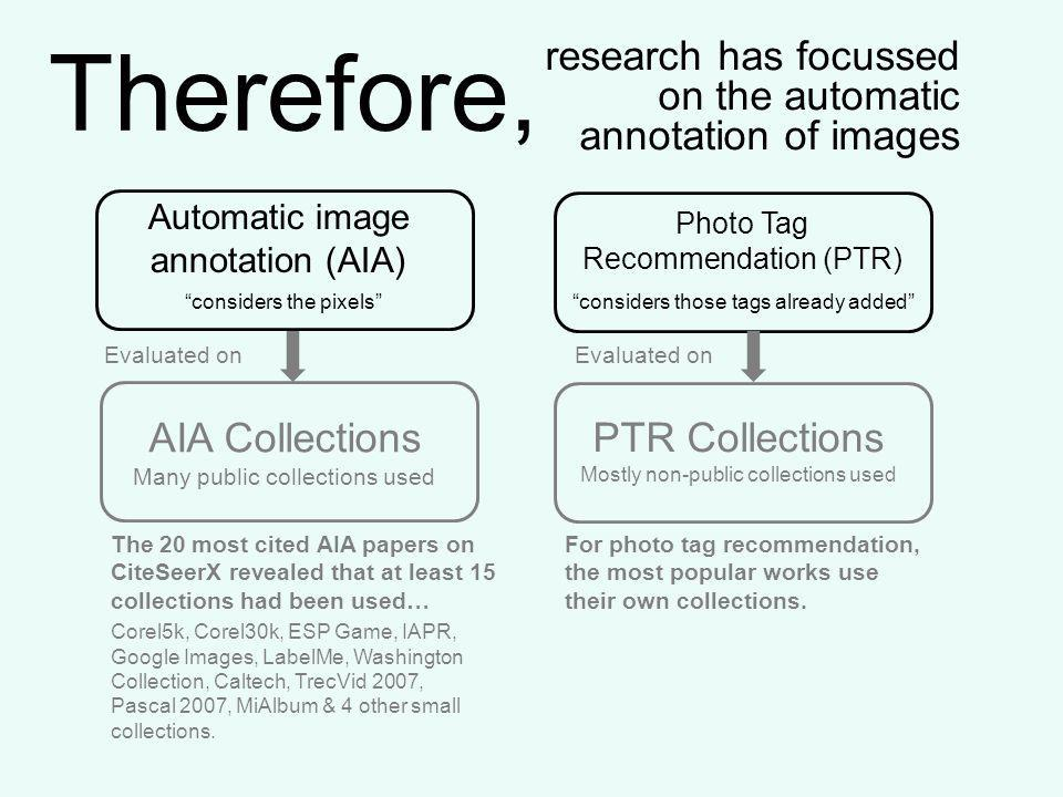 Motivation for annotating images Problems with existing automatic image annotation collections Problems with existing photo tag recommendation collections Flickr-AIA Flickr-PTR Conclusions We introduce