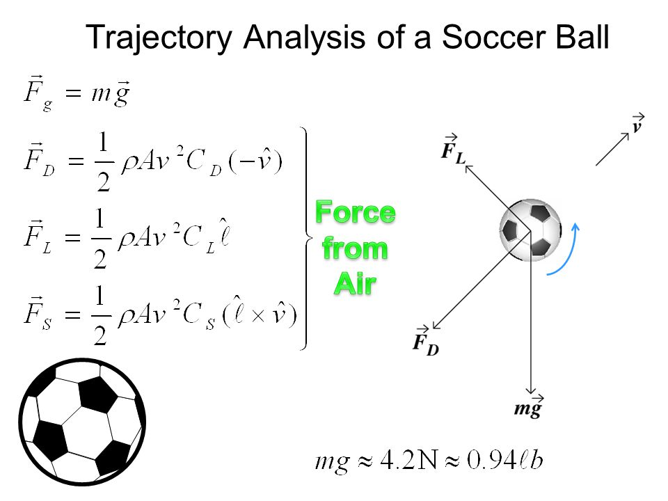 Trajectory Analysis of a Soccer Ball