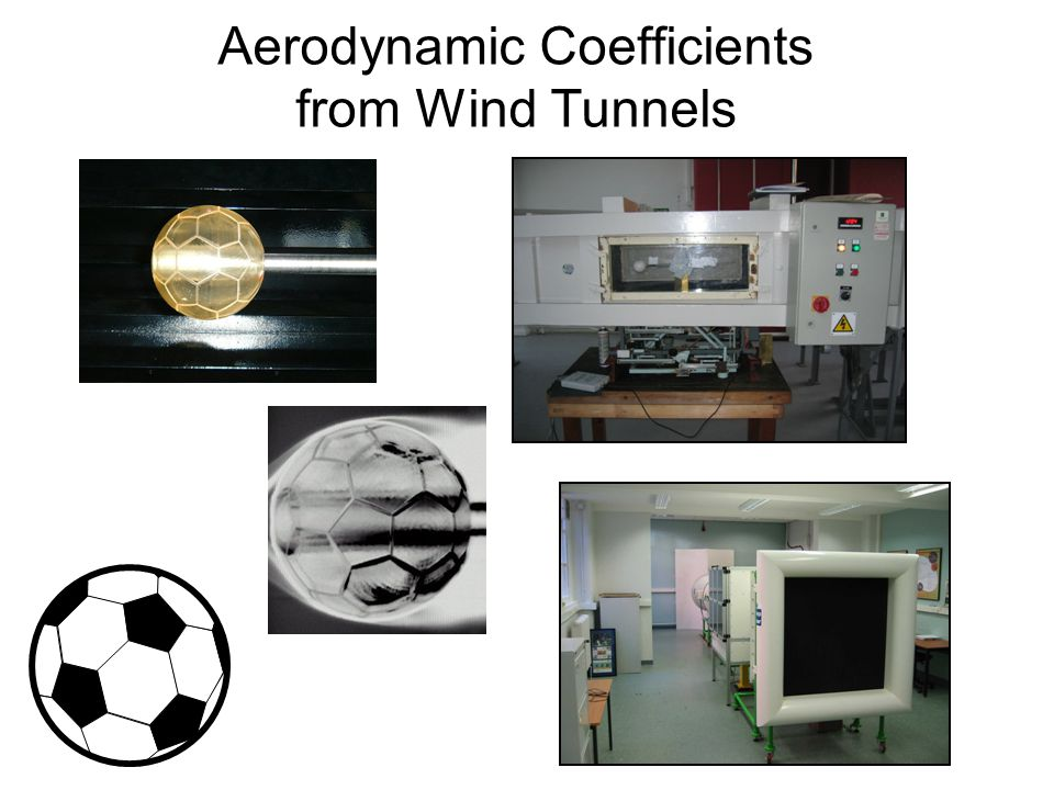 Aerodynamic Coefficients from Wind Tunnels