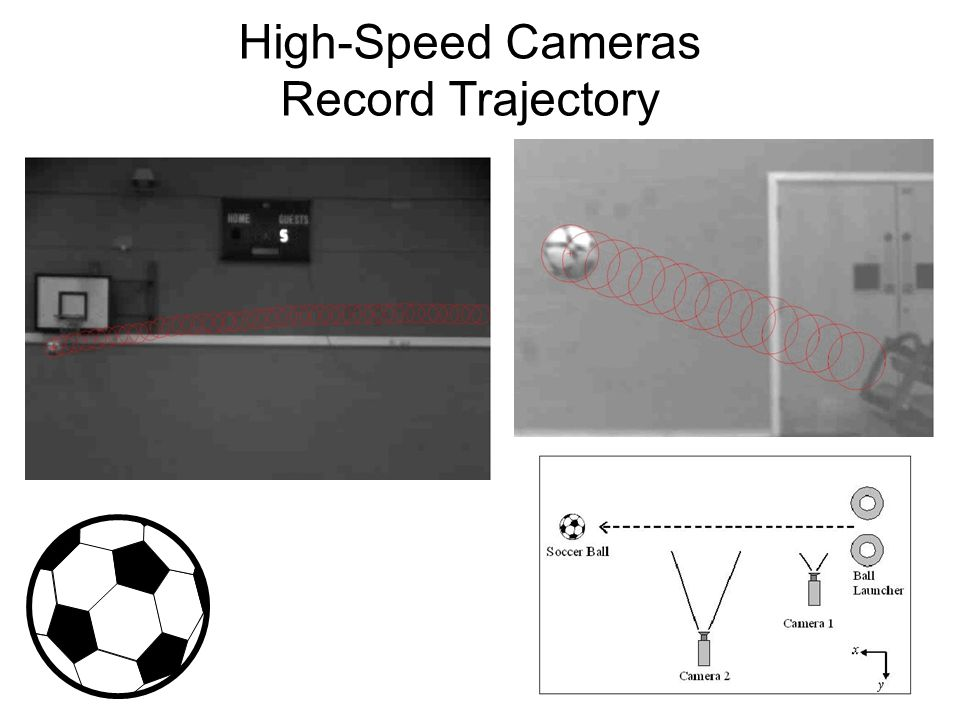 High-Speed Cameras Record Trajectory
