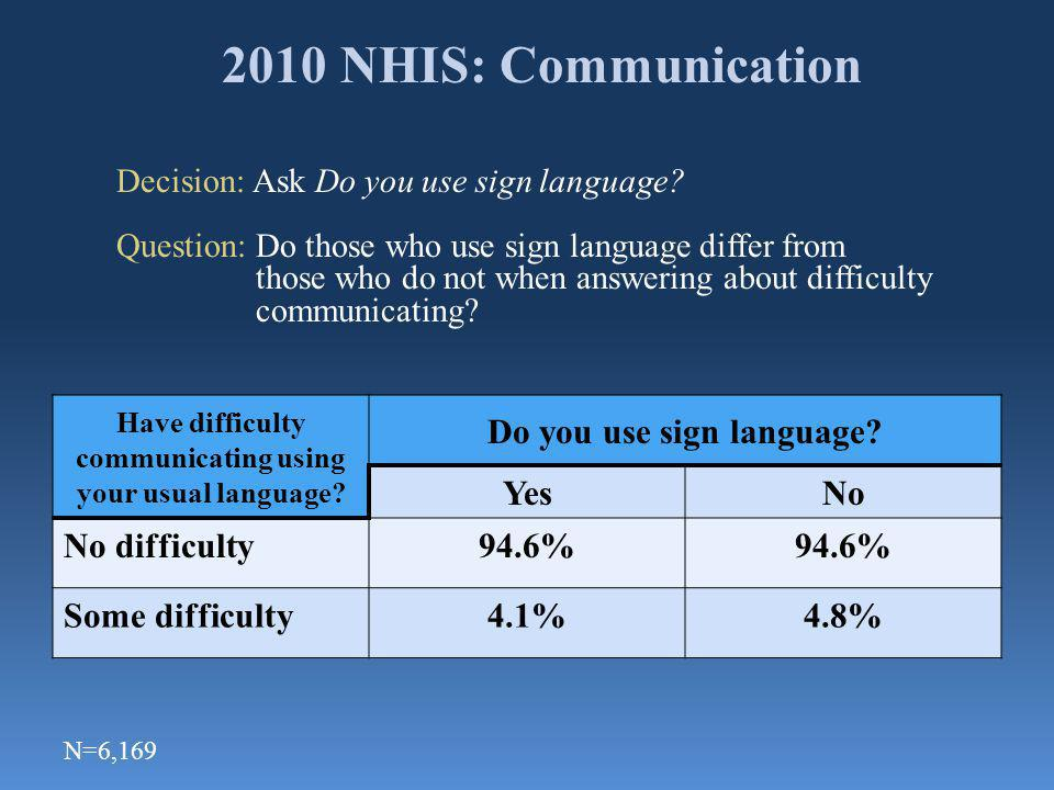 2010 NHIS: Communication Decision: Ask Do you use sign language? Question: Do those who use sign language differ from those who do not when answering