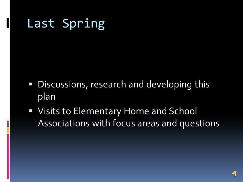 Last Spring Discussions, research and developing this plan Visits to Elementary Home and School Associations with focus areas and questions