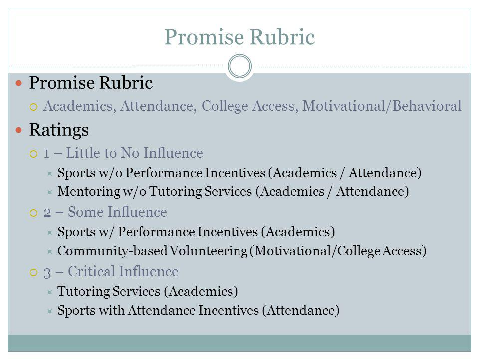 Promise Rubric Academics, Attendance, College Access, Motivational/Behavioral Ratings 1 – Little to No Influence Sports w/o Performance Incentives (Ac