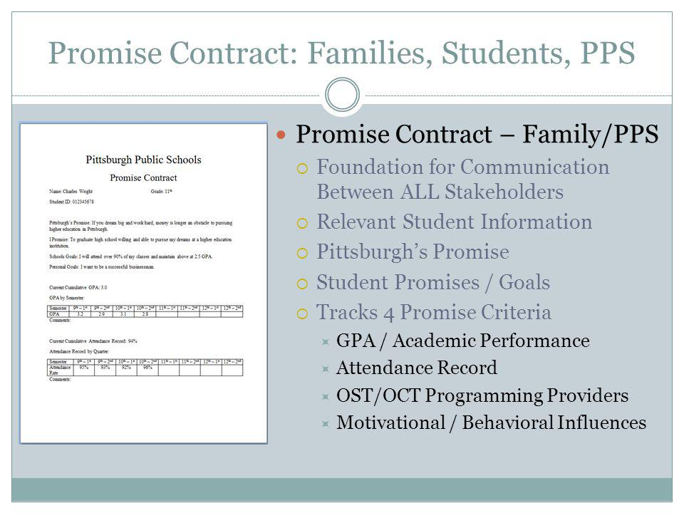 Promise Contract: Families, Students, PPS Promise Contract – Family/PPS Foundation for Communication Between ALL Stakeholders Relevant Student Informa